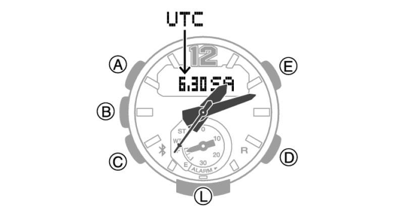utc-time-la-gi